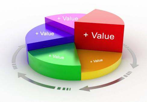 customer value transform your business increase profits Based on data from the us securities and exchange commission, the companies are ranked based on increase in profits from 2013 and 2014 20 pepco holdings, inc.